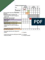PKM 1 Timeline Global Etnobambu Dan Buhili