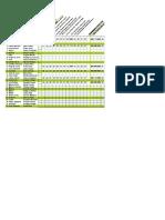 Medidas Básicas Para El Diseño de Puestos de Trabajo