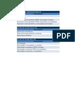 Matriz de Calificación Tarea 1