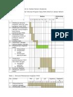 Jadwal Program Kerja PKRS