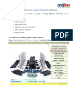 Inventory Management (MRR, Material Issue Material Return Material Transfer