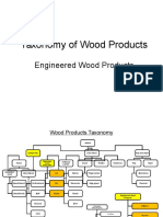 Wood Products 2013W Engineered Wood Products a 2