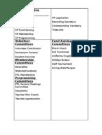 Leadership Committee List