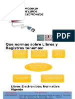 Libros Electronicos PLE_ Dogma.pptx