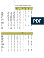 Resumen Nacional principales cultivos 2014