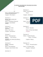 Daftar Nama Kelompok Dan Mentor Program Kegiatan Mahasiswa