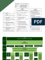 Temario y Competencias.pdf