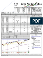 SPY Trading Sheet - Wednesday, April 14, 2010