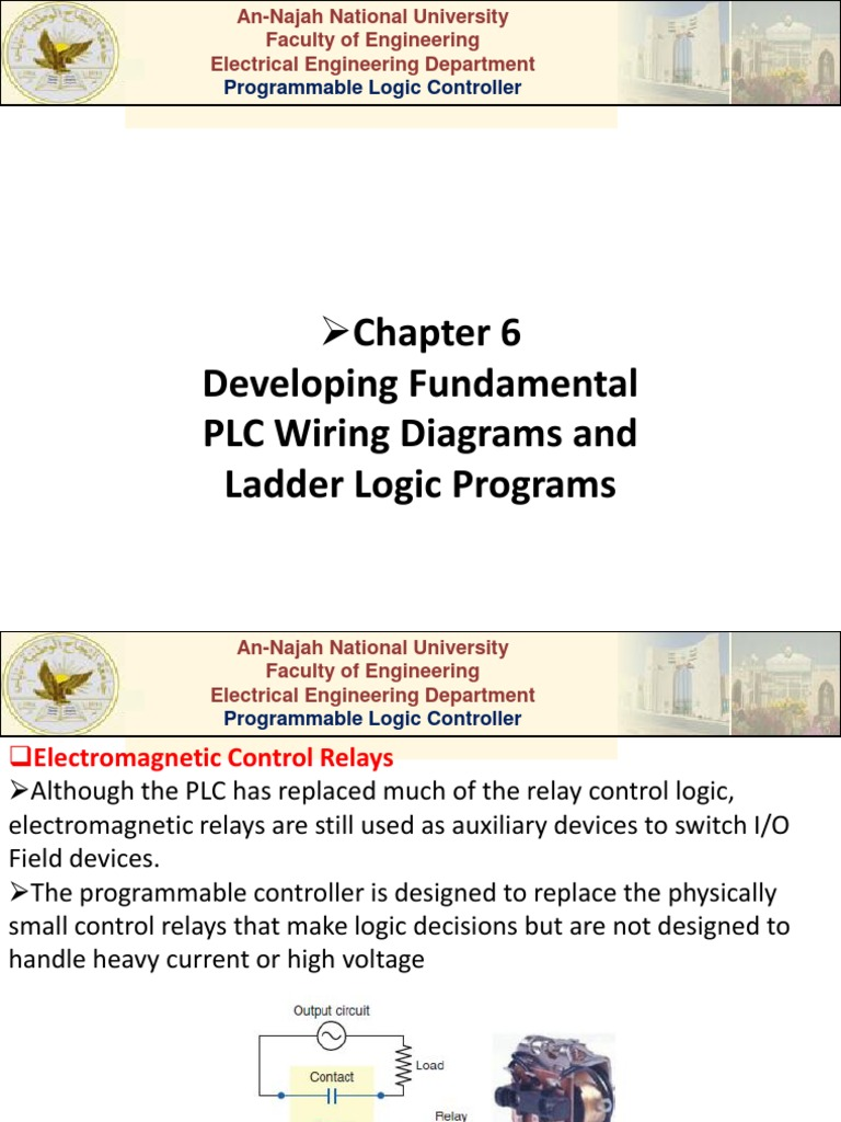 Plc Wiring Diagrams And Ladder Logic Programs Relay Circuits