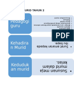INTERVENSI MURID TAHUN 2 peperiksaan PPt 2015.docx