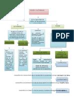 Mapa Conceptual Formacion (poder y autoridad)
