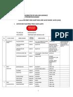 Daftar Obat Elektrolit Dan Lasa Rssa Resmi