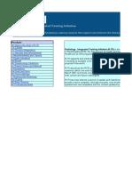 R ITI Curriculum Guide 2015