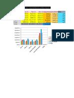 Practica 1 Excel Graficos Jesica Velarde