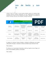 Distintos Tipos de Texto y Sus Características