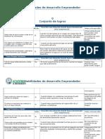 Guia de Autodiagnostico de Competencias.