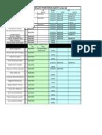 UFC 194 drug test results