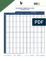 201112 ISA Brown CS Laying Chart