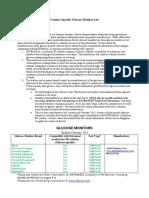 Countryspecific Glucose List