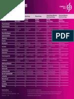 Schedule of Charges en 10062013