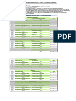 Term 8&9 -Pgdm _dtod-Dtoc_-july'14 Batch - All Specializations(1)