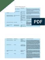 Beispiel Schriftlicher Ausdruck TestDaF Modellsatz 3
