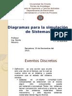 Exposicion de Automatizacion y Control de Procesos