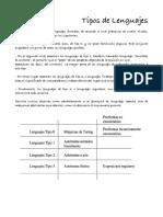 Tipos de Lenguajes para Lenguajes y automatas.