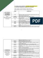 CIEDD_LISTA_DE_VERBOS.pdf