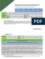 Elecciones PERÚ 2016 Niños conflicto ley penal 10Feb2016