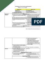 6-Skenario Pembelajaran Titrasi Asam Basa.pdf