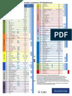 Lista canalelor IPTV (02.2016).pdf
