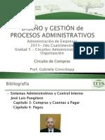 DGPA - 2015C2 - U5 Compras Introducción