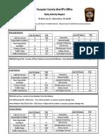 02112016 Fauquier Sheriff Report