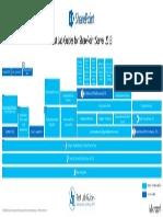 SharePoint2013_TLG_Stack.pdf