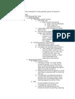 IB English Literature 2015 Paper 2