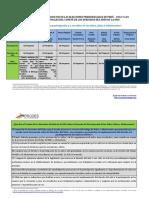 Elecciones PERÚ 2016 Participación 11Feb2016 PDF