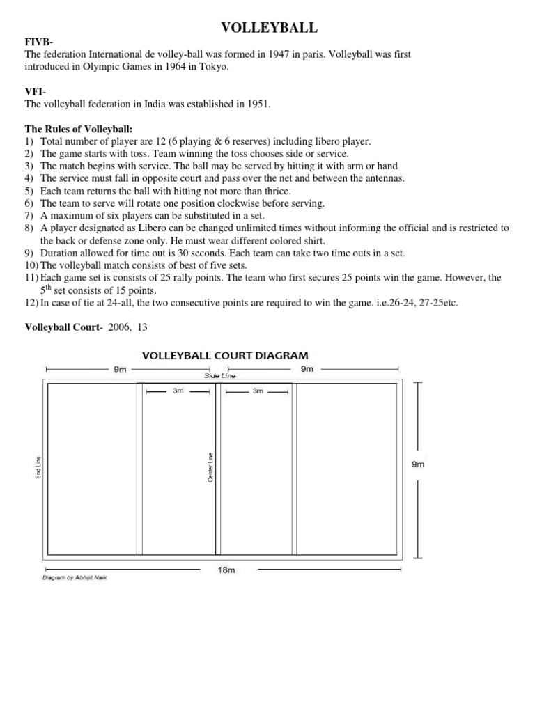 Icse Physical Education Volleyball Volleyball Sports Rules And Regulations