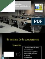 Metodologia de Identificación de Competencias