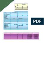 Práctica en Excel-Fórmulas