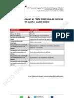 Perfil Tipo Parados Marzo 2010 Pacto