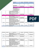 PPAC Utah Bill Tracker 2016