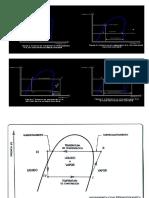 2 Curso Refrigeracion Diagrama de Moliere