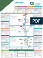 CA Itil Process Maps 223811