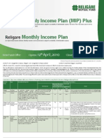 Religare MF MIP and MIP Plus Application Form