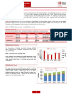 Daily Commodity Roundup 31 Dec 2015