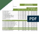 Lista de Precios Herbalife Al 08-02-2016 Vzla Asociados
