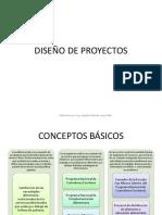 Diseño de Proyectos Clase 1 - 2-3