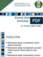 Ppt Konsep Dasar Imunologi 2