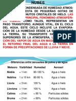 b Clase Meteoro Ix Nubosidad 2015